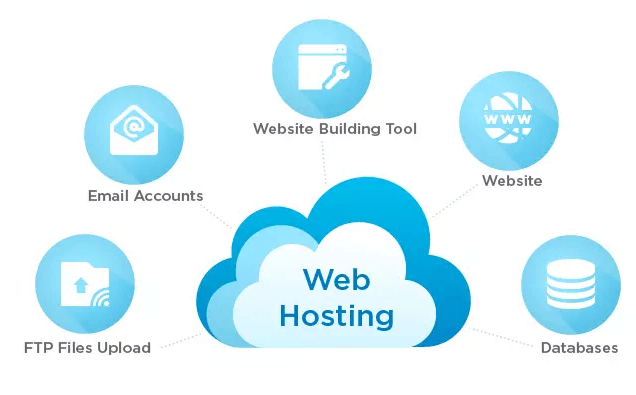 Use all your hosting resources