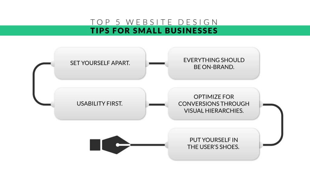 Web design for small business tips